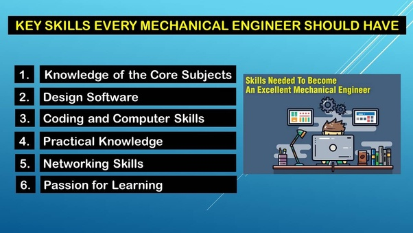 What Skills Are Needed To Be A Successful Mechanical Engineer Quora