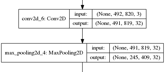 Why is the pooling layer used in CNN? - Quora
