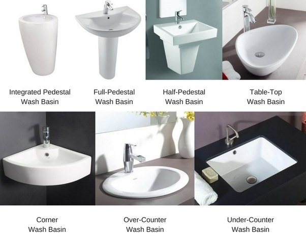 Best Sanitary Ware Brands In India For Wash Basins Are
