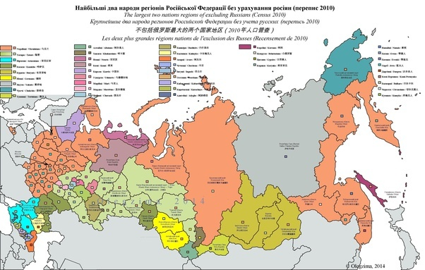 Non Russian Ethnic Groups Both