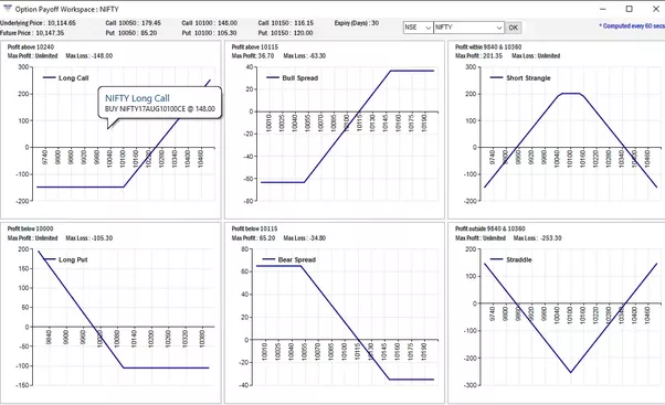 Investing  binary options tutor esp binary option trading room live trades week02 2014
