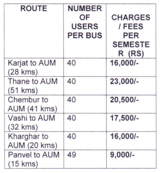 How Much Is The Bus Fees Of Amity University Mumbai Quora