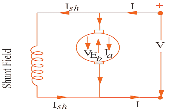 What is back EMF in a DC motor? - Quora