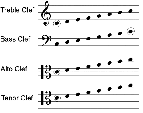 Free Blank Sheet Music   flutetunes.com
