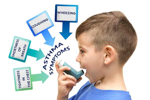 What Is The Best Asthma Home Remedy Quora