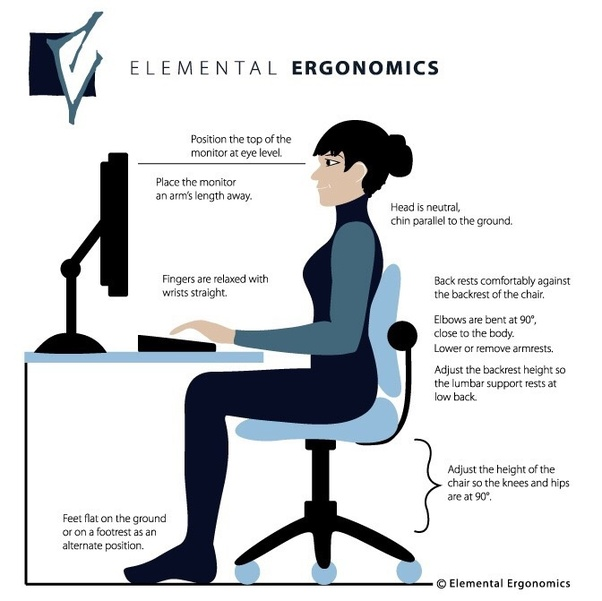What Is The Best Type Of Seat And Posture When Desktop Pc