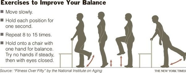 How Can Senior Citizens Improve Their Balance Quora
