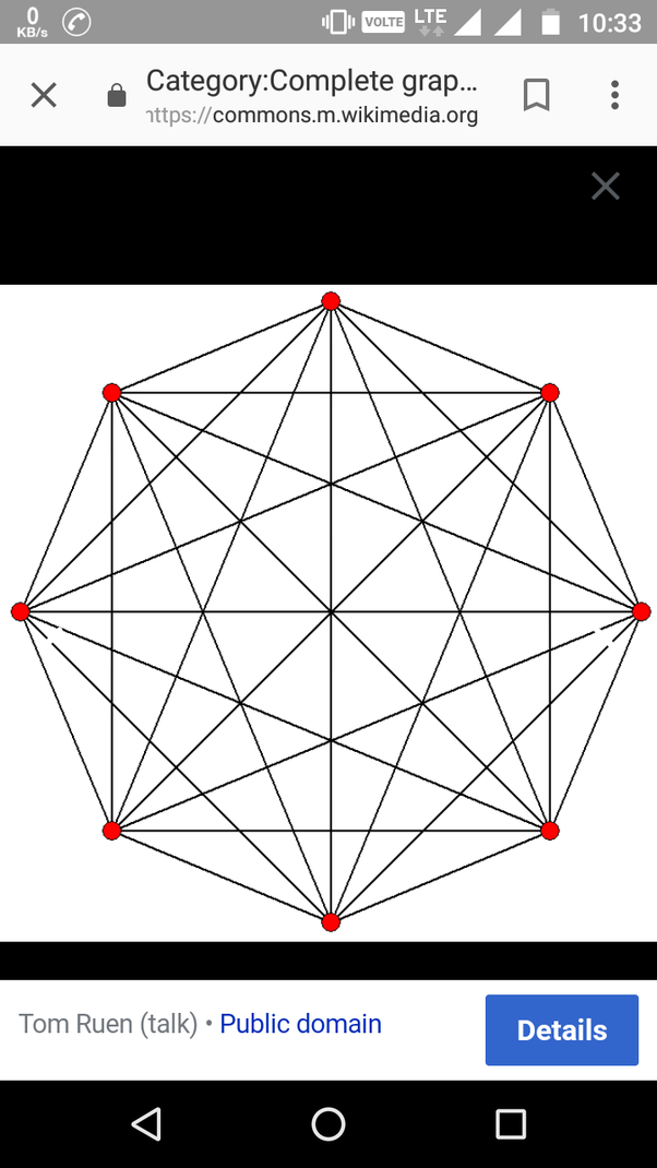 How Many Chords Can Be Formed From 8 Points In A Circle
