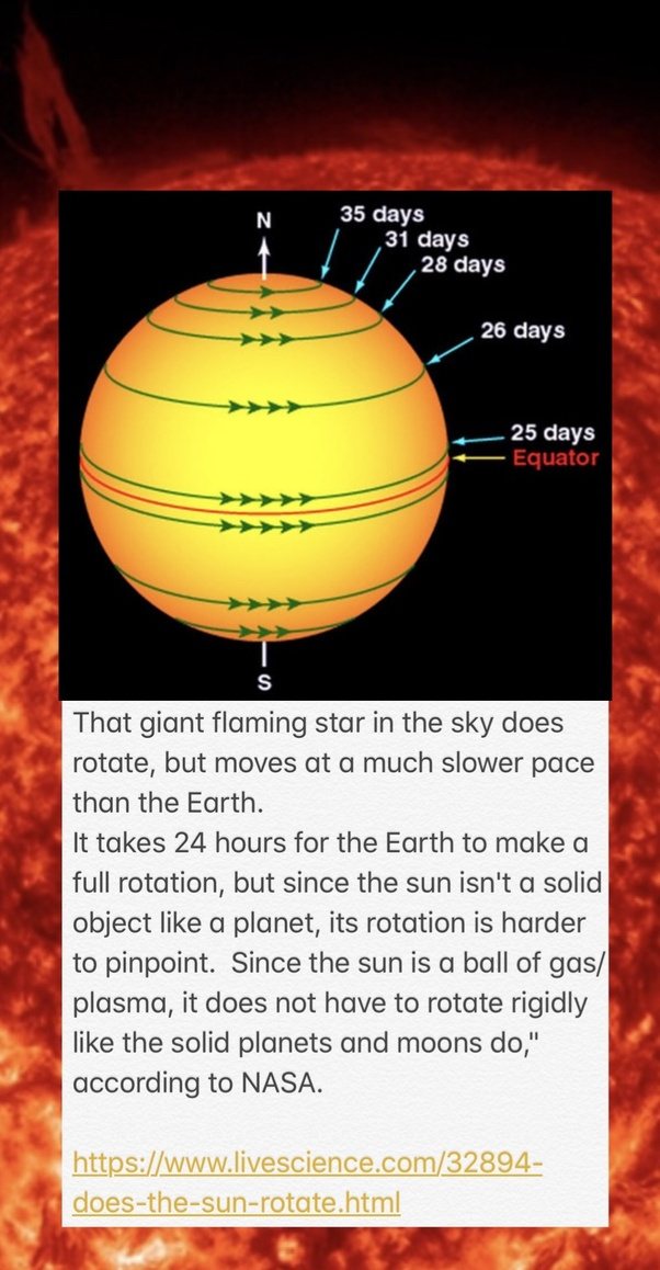 Does the Sun also rotate like Earth? - Quora