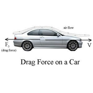 best service a4e5b 6f008 But when the car moves with constant velocity ,then a drag force by the  air(air resistance) is also present which is equals in magnitude with the  force ...