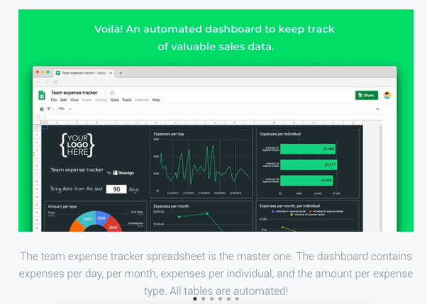 What are the best Google Sheets templates for finance? - Quora