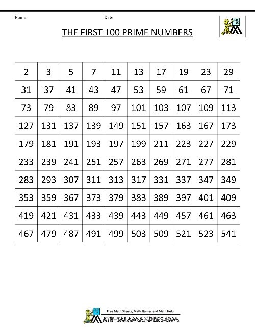 What are all prime numbers between 100 and 200? - Quora