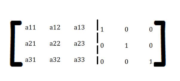 How to calculate a 3×3 matrix inverse - Quora