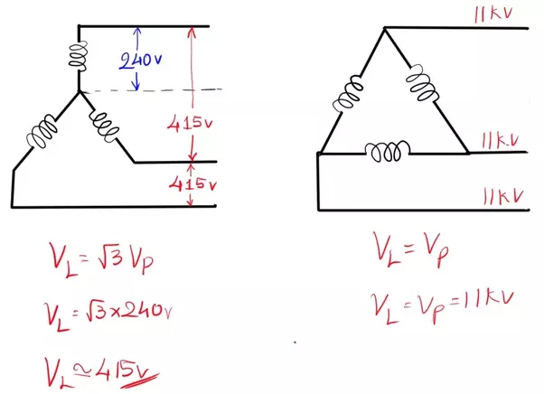 wiring 3 phase 440 transformer circuit wiring and diagram hub u2022 rh bdnewsmix com