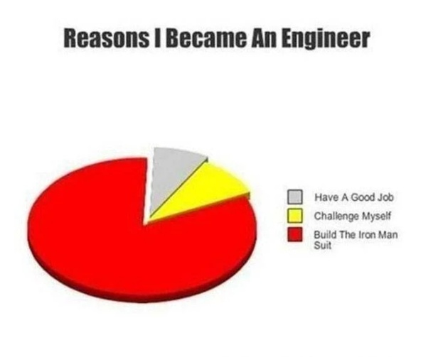 What Are Some Funny Engineering Memes Or Quotes Quora