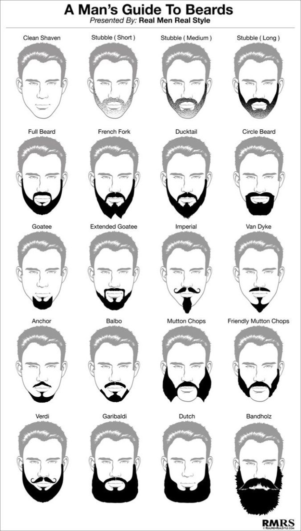 How can one grow a thick beard at a faster rate? - Quora
