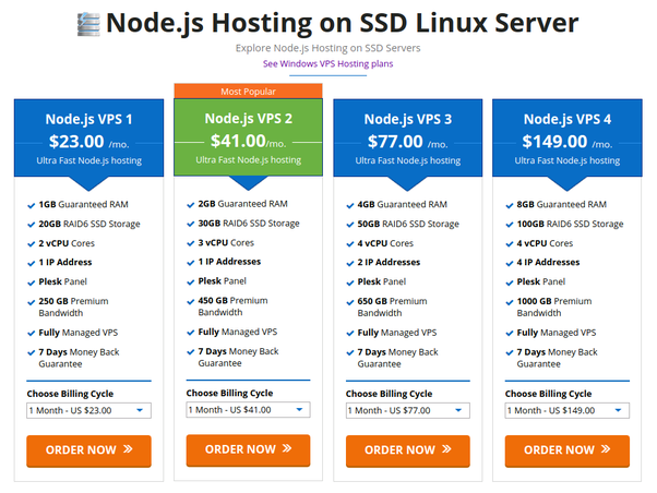 can we host node js application on godaddy com's shared