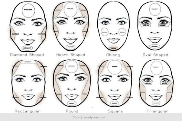 how to make a facial