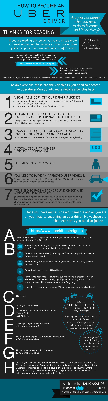 Do Uber drivers go through a background check process? - Quora