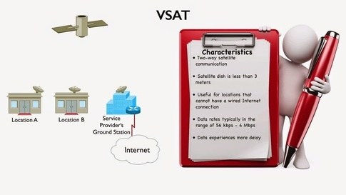 Which is the best book for ccna preparation quora best cisco ccna ccnp and linuxcentos notes fandeluxe Images