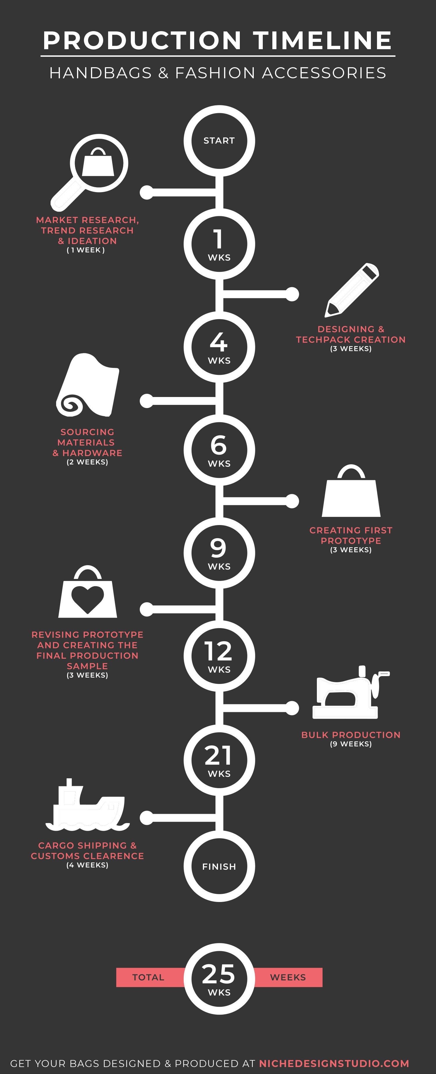 1aceaf02ea Where can I buy wholesale clothing online (dropship handbags ...
