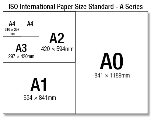 us letter size what paper size is standard for us resumes quora 1698