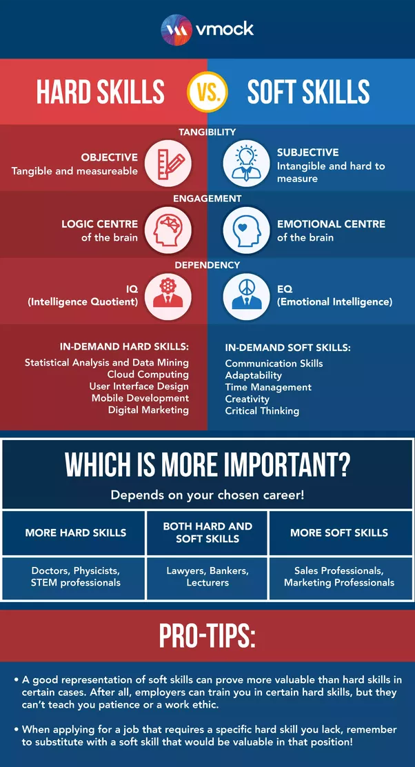what is the difference between soft skills and hard skills quora