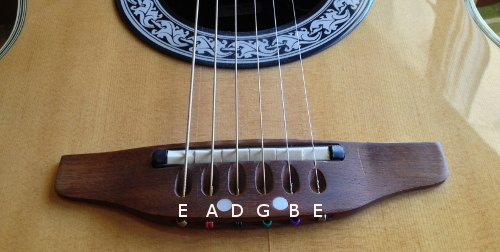 Why Is My Guitar String Of E And A Producing The Same Sound As A