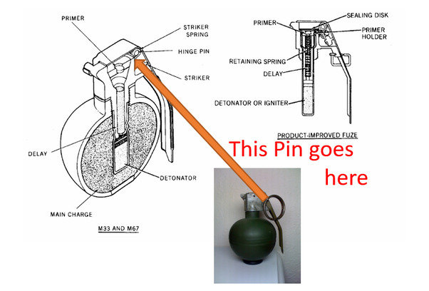 Is it true that you can put a pin back in a grenade once its