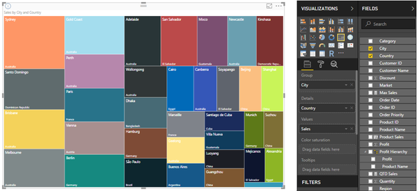 What is treemap and how do you use it in Power BI? - Quora