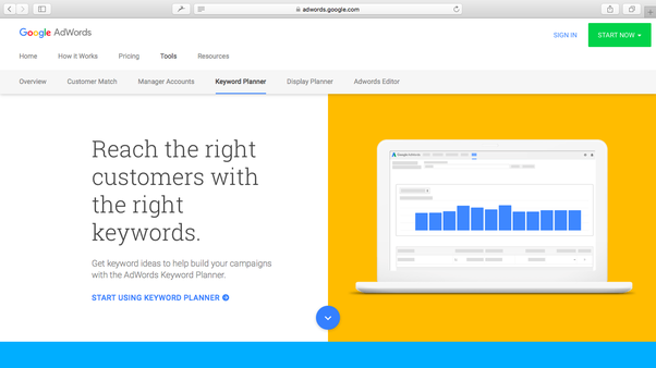 Google has many tools that make it simple to direct keyword research, and  their free AdWords tool called Keyword Planner is an awesome place to begin  ...