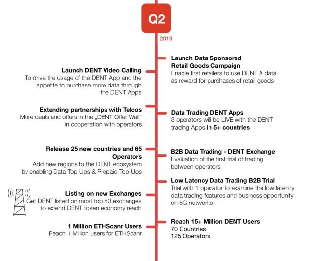 What is the future for Dent in 2019? - Quora