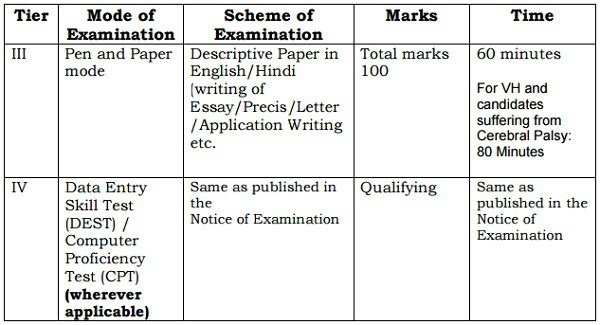 english letter application writing offline