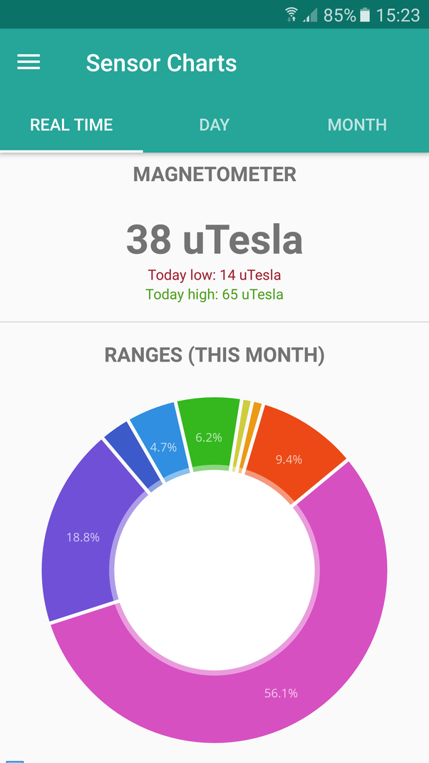 Can I just download a magnetic sensor app on my Android to