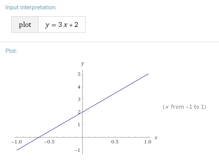 how do we graph y 3x 2 quora