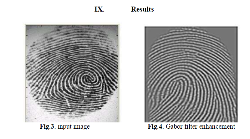 How to implement Fingerprint Image Enhancement using Gabor