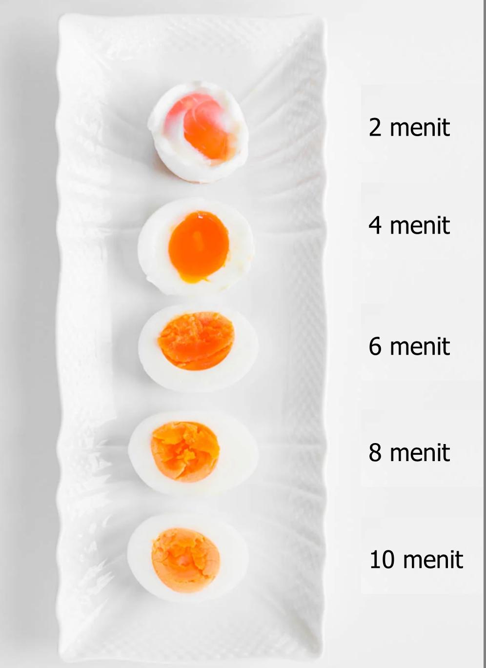 Berapa lama waktu merebus telur hingga matang? - Quora