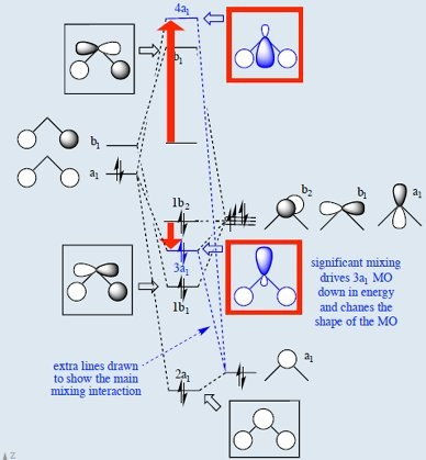 h20 bonding diagram chemical bonding lewis diagram pdf #9