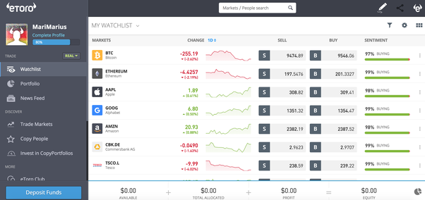 best website for day trading cryptocurrency