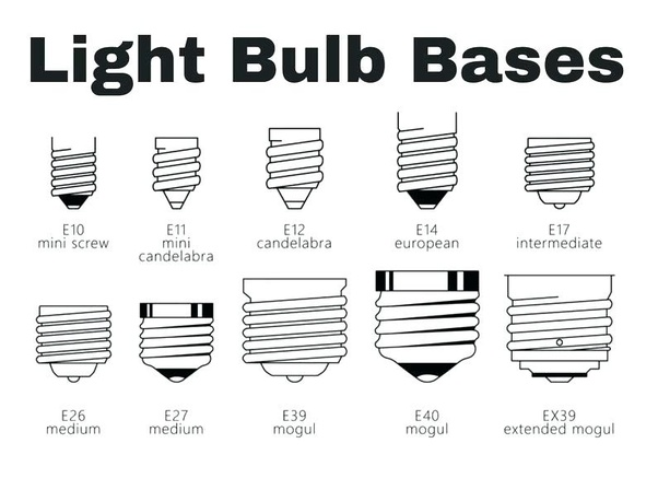 What Is A Normal Bulb Base Quora