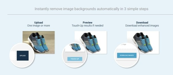 Unduh 460 Background Remover Online HD Terbaru