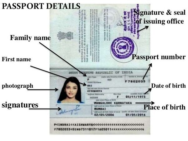 What Is Issuing Authority In A Passport What Should I Write In It Quora