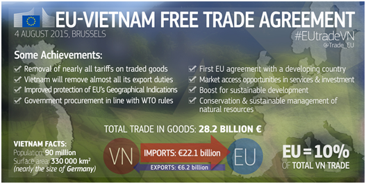 What products does Vietnam export to Europe? - Quora