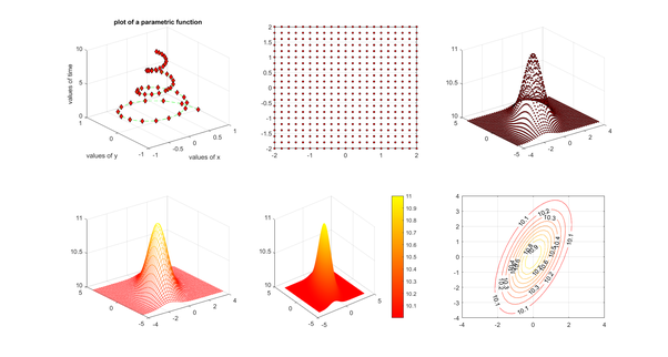 Is there any good online site to learn MATLAB in specific? - Quora
