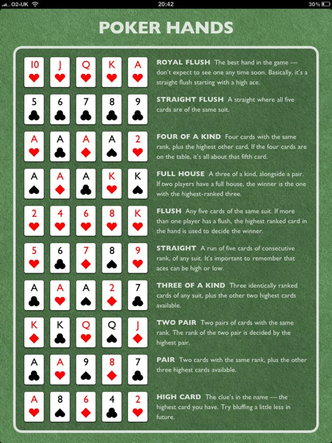Poker hand order cheat sheet spicy ahi poke recipe hawaii