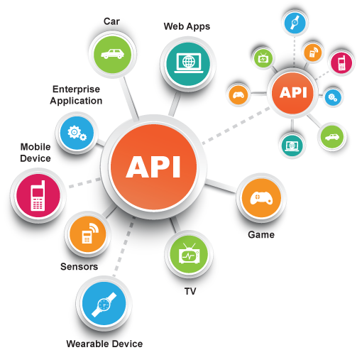 What is an api or a service that i can use for the logistics of my what is an api or a service that i can use for the logistics of my delivery food startup forumfinder Gallery