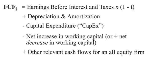 which free cash flow  fcf  formula is correct
