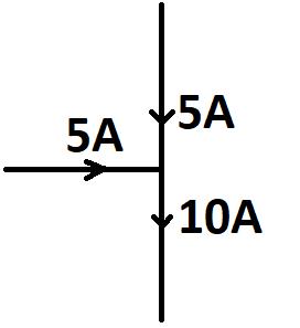 Is Current A Scalar Or A Vector Quantity Quora
