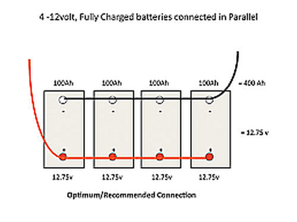 How To Connect Four 12 Volt Batteries In Parallel Quora