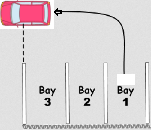 How To Optimally Get Out Of A Parking Bay With Tight Space Quora